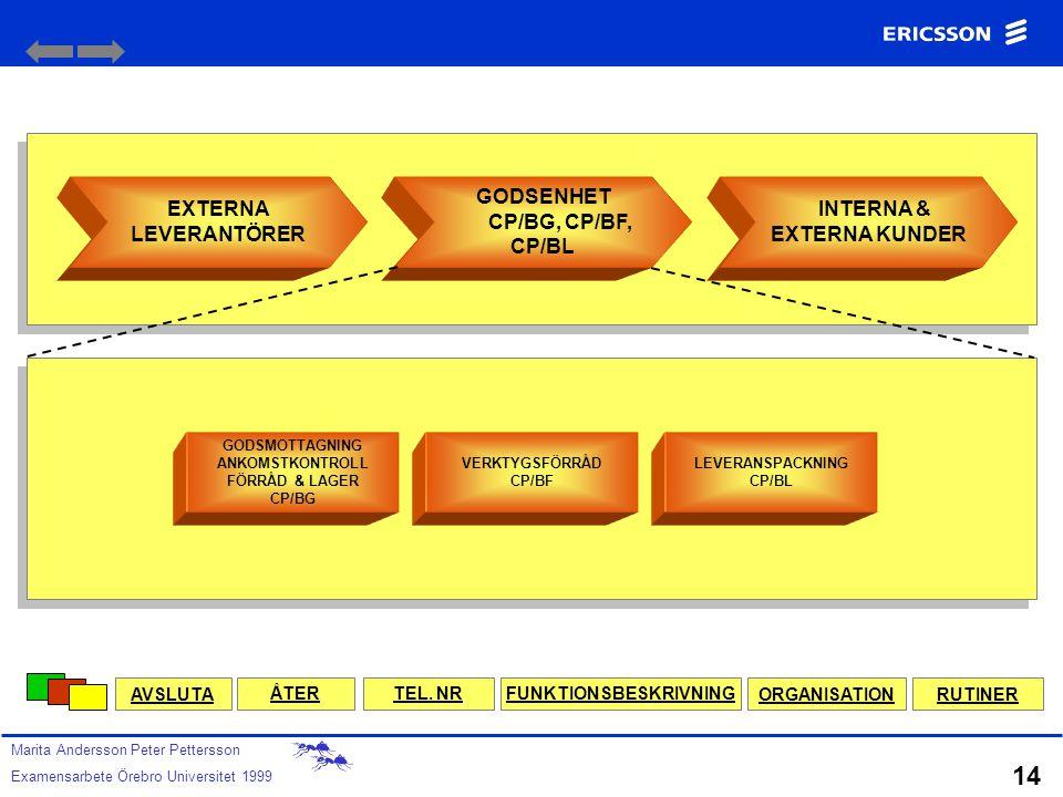 """VERKSAMHETS UTVECKLING CP/BV TQM (""""Totalkvalitet"""") FÖR PRODUKT ENHET CP/B STRATEGI OCH EKONOMIFUNKTIO N ORGANISATIONS UTVECKLING KVALITET OCH STÄNDIGA"""
