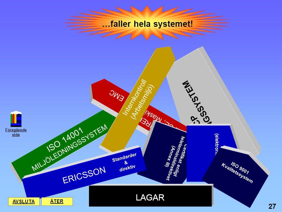 CP LEDNINGSSYSTEM ISO 14001 MILJÖLEDNINGSSYSTEM DIREKTIV Ex. CE, Maskin, LVD, EMC Internkontroll (Arbetsmiljö) Certifikat enligt teleterminaldirektive