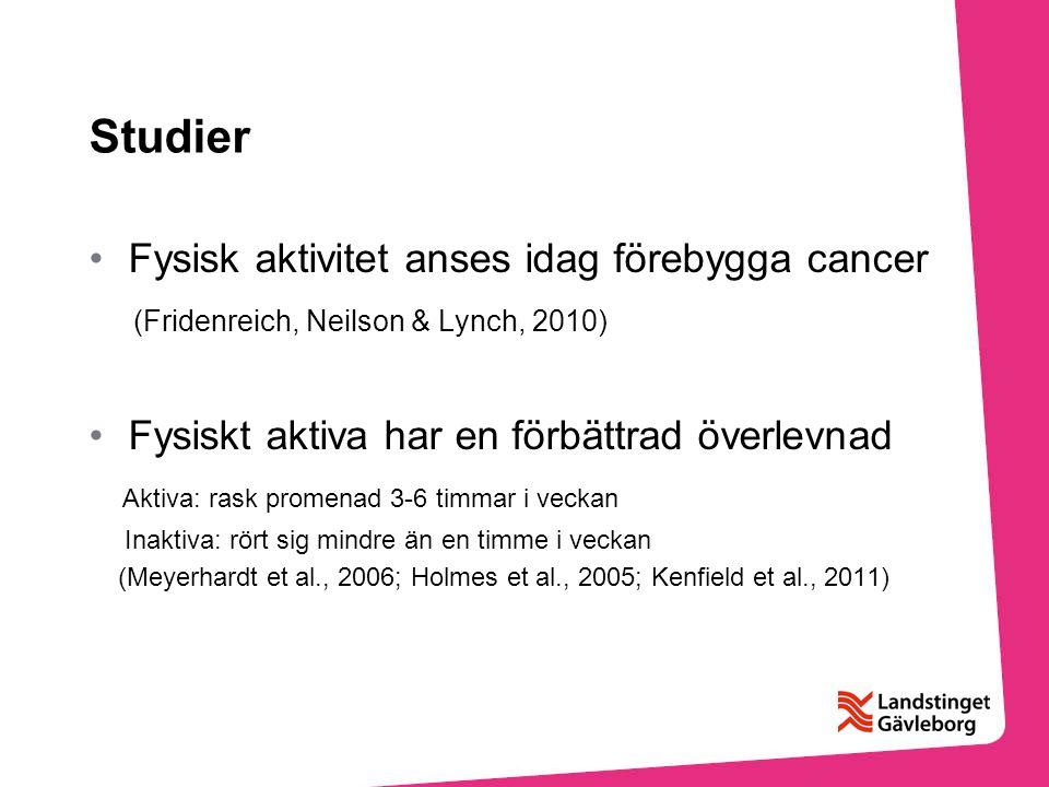 Studier Fysisk aktivitet anses idag förebygga cancer (Fridenreich, Neilson & Lynch, 2010) Fysiskt aktiva har en förbättrad överlevnad Aktiva: rask pro
