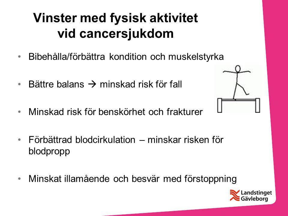Vinster med fysisk aktivitet vid cancersjukdom Bibehålla/förbättra kondition och muskelstyrka Bättre balans  minskad risk för fall Minskad risk för b