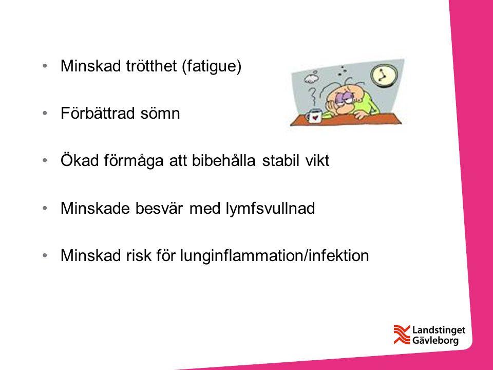 Minskad trötthet (fatigue) Förbättrad sömn Ökad förmåga att bibehålla stabil vikt Minskade besvär med lymfsvullnad Minskad risk för lunginflammation/i