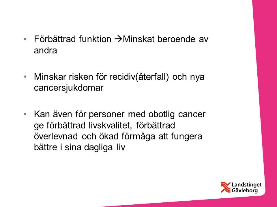 Förbättrad funktion  Minskat beroende av andra Minskar risken för recidiv(återfall) och nya cancersjukdomar Kan även för personer med obotlig cancer