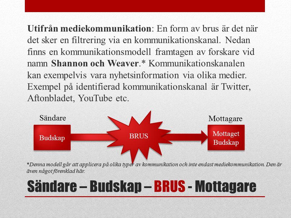 Sändare – Budskap – BRUS - Mottagare Utifrån mediekommunikation: En form av brus är det när det sker en filtrering via en kommunikationskanal. Nedan f