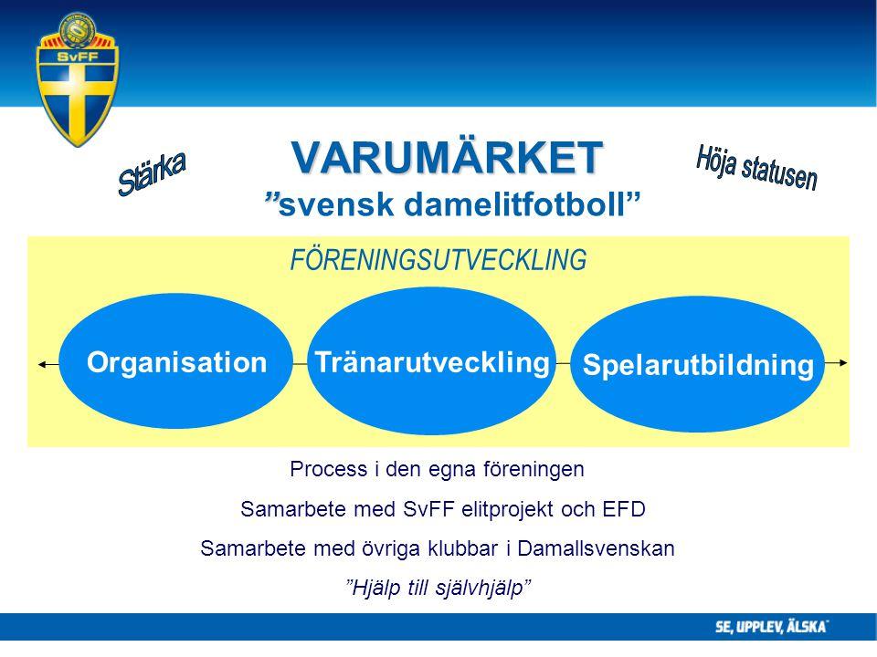 VARUMÄRKET VARUMÄRKET svensk damelitfotboll FÖRENINGSUTVECKLING Organisation Tränarutveckling Spelarutbildning Process i den egna föreningen Samarbete med SvFF elitprojekt och EFD Samarbete med övriga klubbar i Damallsvenskan Hjälp till självhjälp