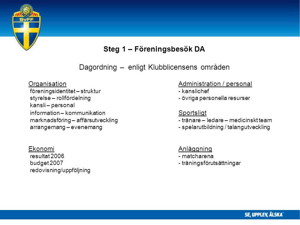 Steg 1 – Föreningsbesök DA Dagordning – enligt Klubblicensens områden OrganisationAdministration / personal föreningsidentitet – struktur- kanslichef