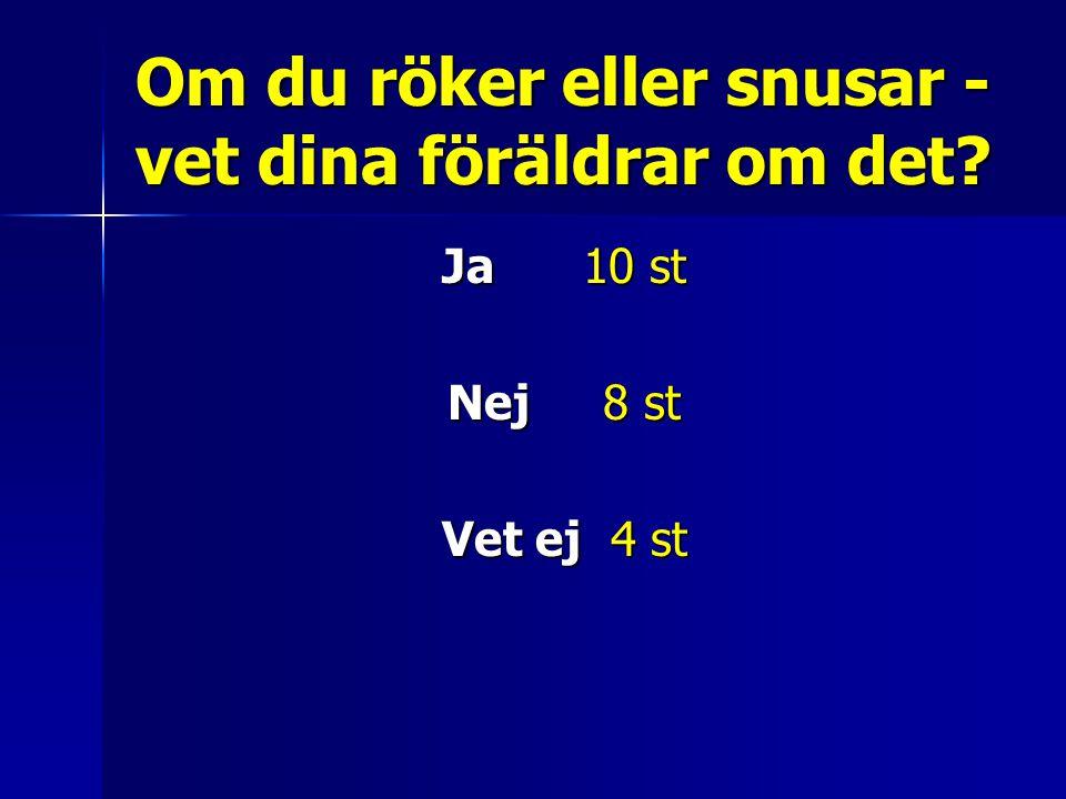 Andel av rökarna som har druckit alkohol flera gånger. (Högstadiet, Umeåregionen 2005)