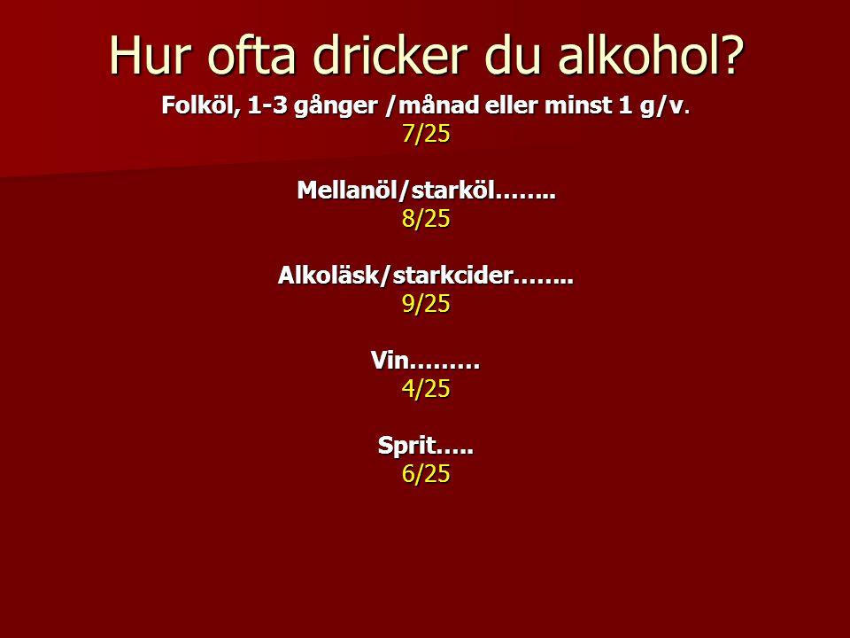 Hur ofta dricker du alkohol. Folköl, 1-3 gånger /månad eller minst 1 g/v.