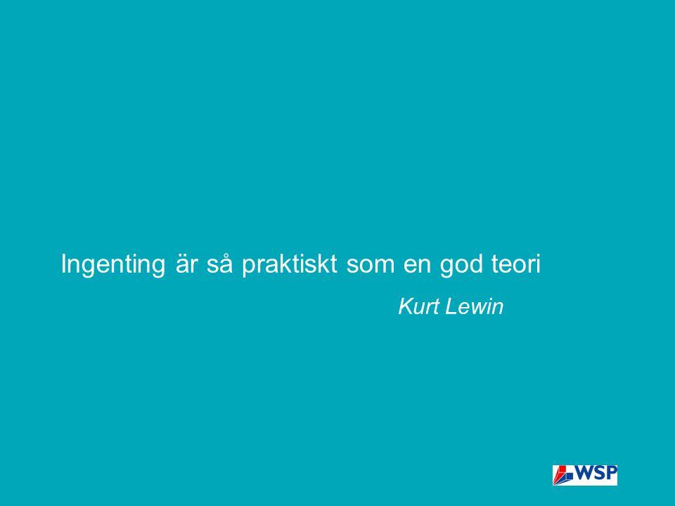 Ingenting är så praktiskt som en god teori Kurt Lewin