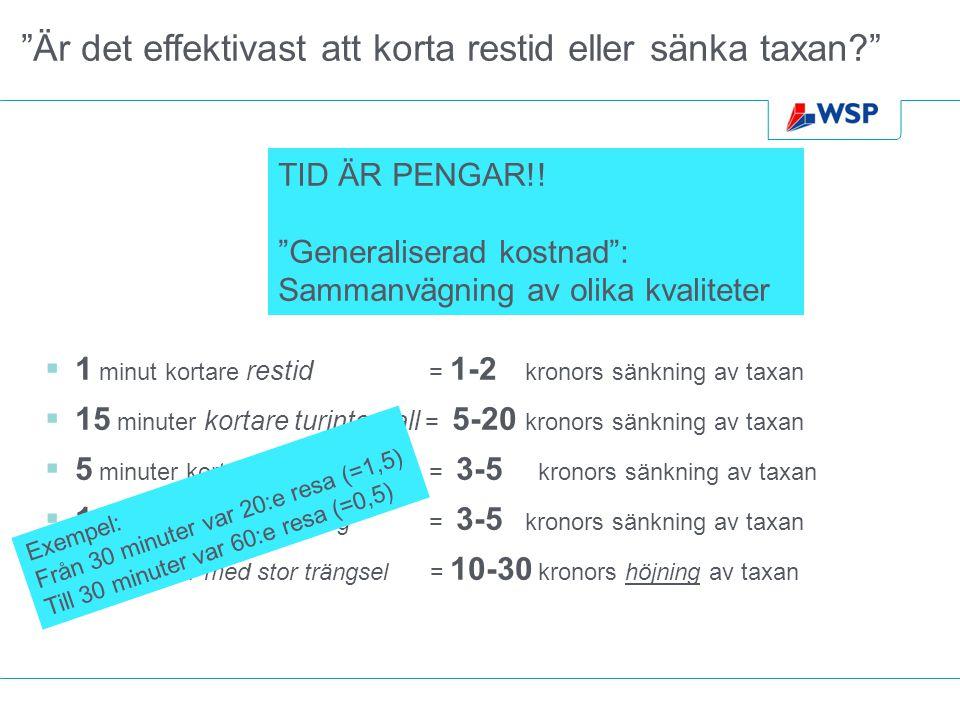 """TID ÄR PENGAR!! """"Generaliserad kostnad"""": Sammanvägning av olika kvaliteter  1 minut kortare restid = 1-2 kronors sänkning av taxan  15 minuter korta"""
