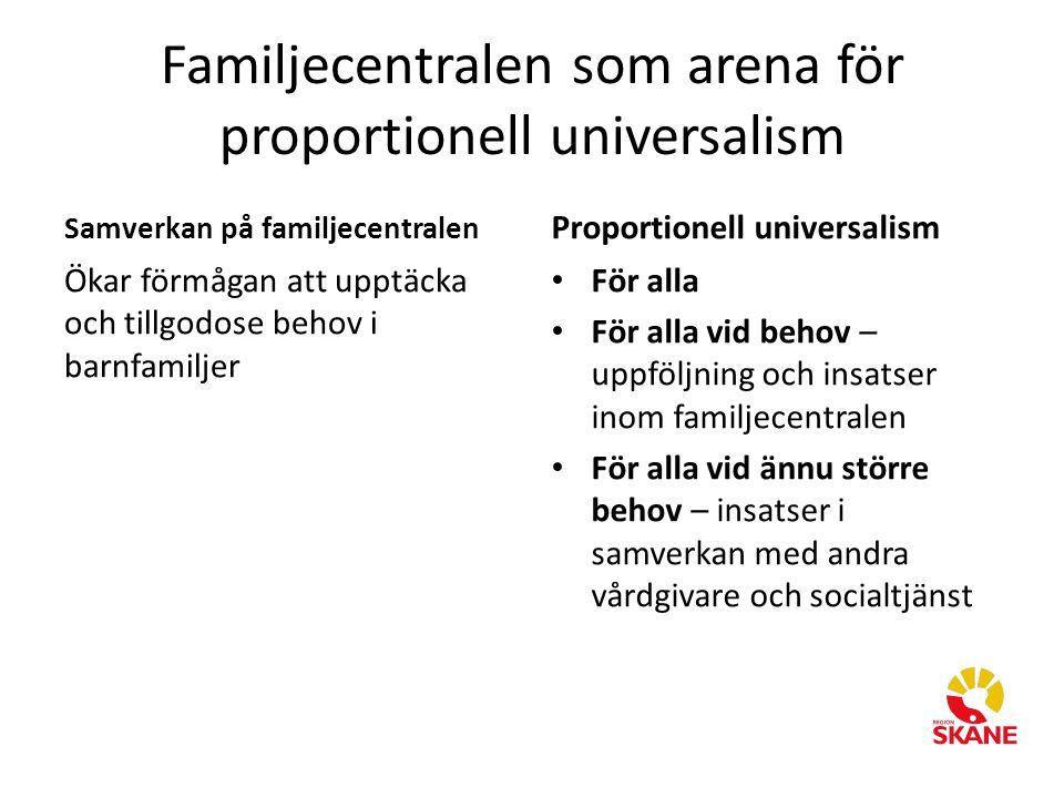 Familjecentralen som arena för proportionell universalism Samverkan på familjecentralen Ökar förmågan att upptäcka och tillgodose behov i barnfamiljer