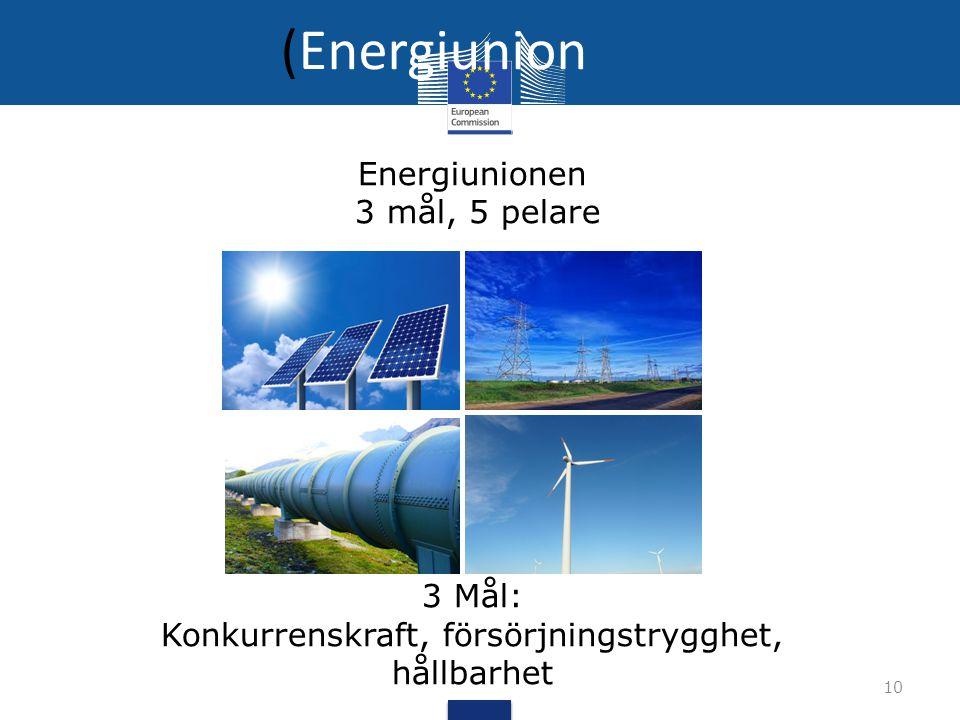 (Energiunion 10 Energiunionen 3 mål, 5 pelare 3 Mål: Konkurrenskraft, försörjningstrygghet, hållbarhet