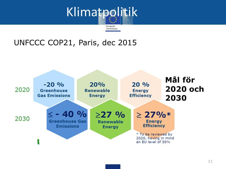 Klimatpolitik 11 UNFCCC COP21, Paris, dec 2015 Mål för 2020 och 2030