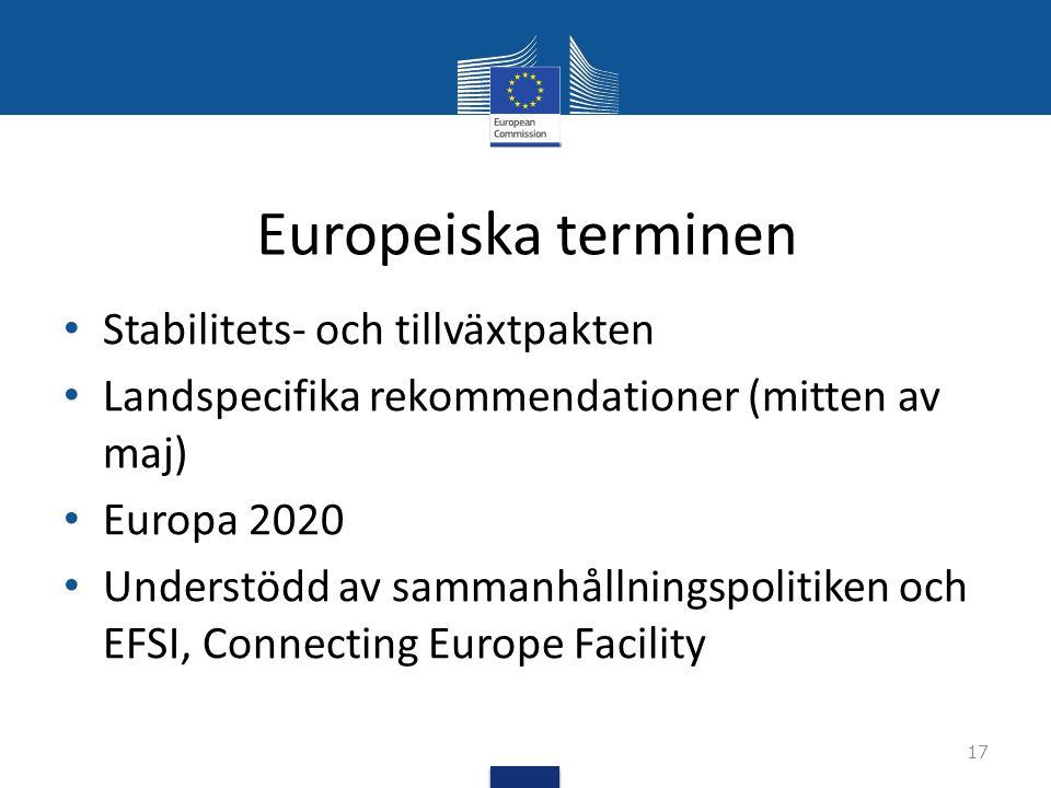 Europeiska terminen Stabilitets- och tillväxtpakten Landspecifika rekommendationer (mitten av maj) Europa 2020 Understödd av sammanhållningspolitiken