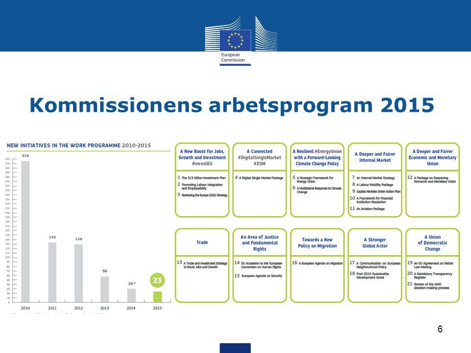 Europeiska terminen Stabilitets- och tillväxtpakten Landspecifika rekommendationer (mitten av maj) Europa 2020 Understödd av sammanhållningspolitiken och EFSI, Connecting Europe Facility 17