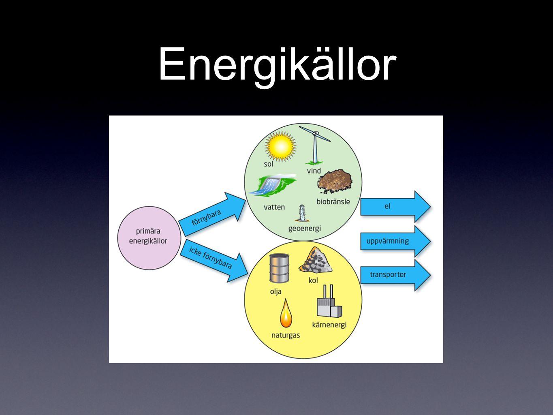 Energikällor