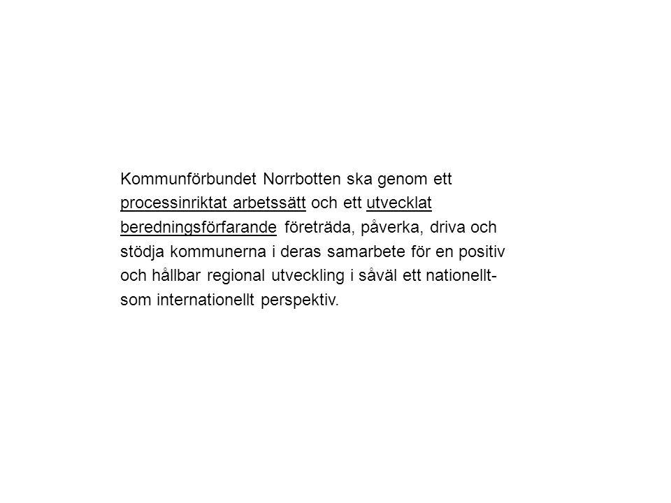 Kommunförbundet Norrbotten ska genom ett processinriktat arbetssätt och ett utvecklat beredningsförfarande företräda, påverka, driva och stödja kommunerna i deras samarbete för en positiv och hållbar regional utveckling i såväl ett nationellt- som internationellt perspektiv.