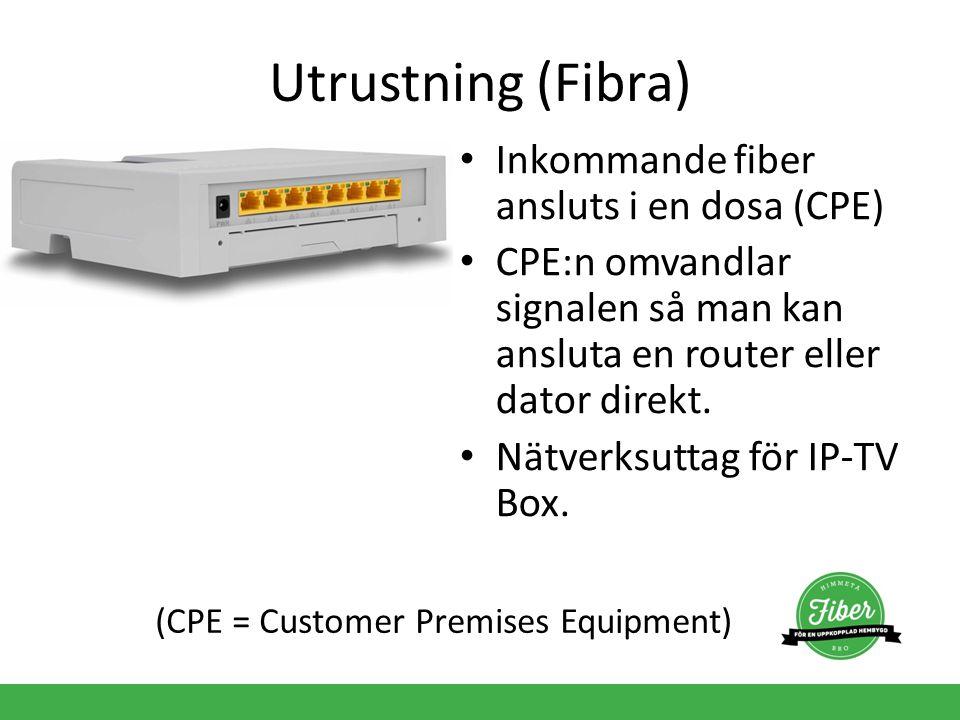 Utrustning (Fibra) Inkommande fiber ansluts i en dosa (CPE) CPE:n omvandlar signalen så man kan ansluta en router eller dator direkt. Nätverksuttag fö