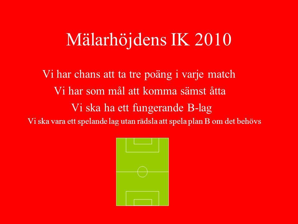 Mälarhöjdens IK 2010 Vi har chans att ta tre poäng i varje match Vi har som mål att komma sämst åtta Vi ska ha ett fungerande B-lag Vi ska vara ett spelande lag utan rädsla att spela plan B om det behövs