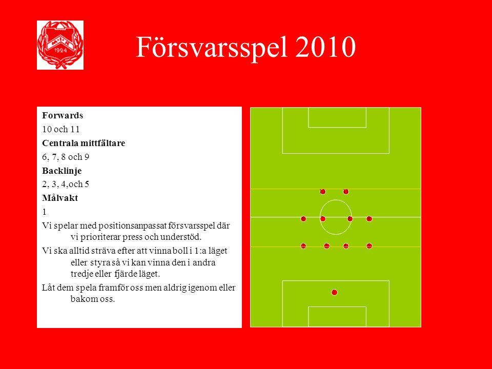 Försvarsspel 2010 Forwards 10 och 11 Centrala mittfältare 6, 7, 8 och 9 Backlinje 2, 3, 4,och 5 Målvakt 1 Vi spelar med positionsanpassat försvarsspel där vi prioriterar press och understöd.