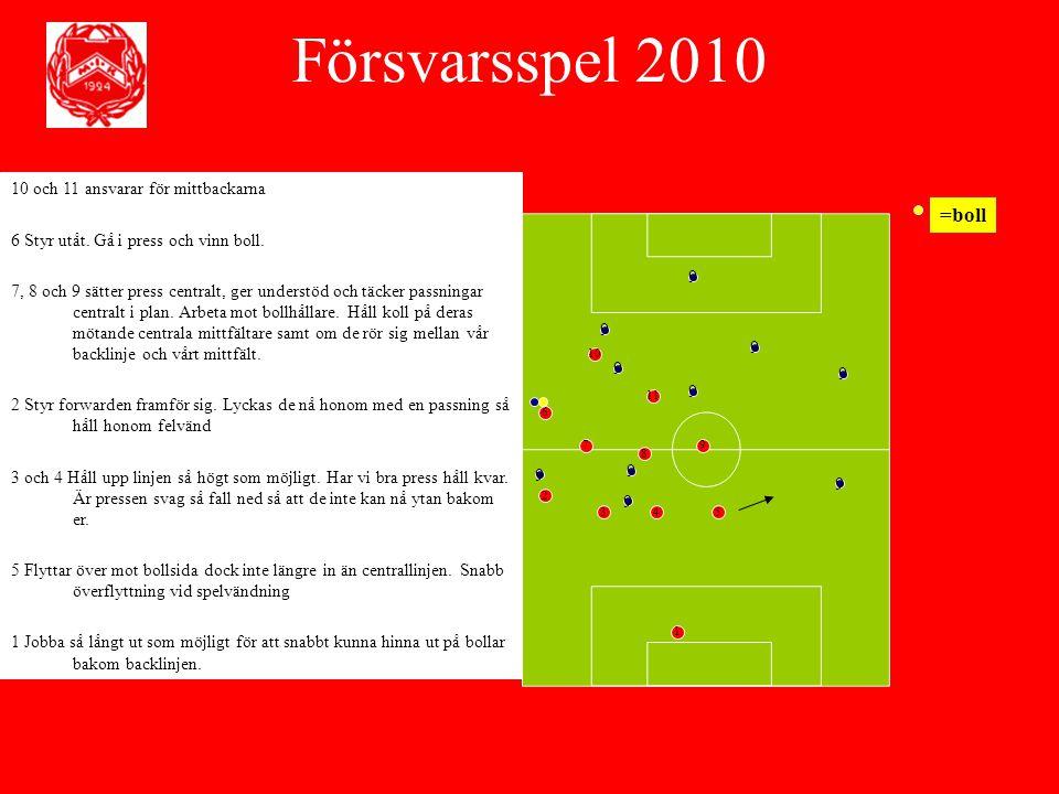 Försvarsspel 2010 Om bollen är i mitten centrerar vi så att det inte går att komma igenom eller in bakom oss.