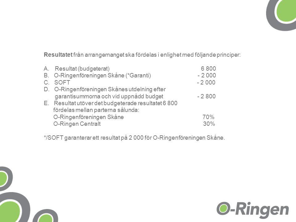Resultatet från arrangemanget ska fördelas i enlighet med följande principer: A.Resultat (budgeterat) 6 800 B.