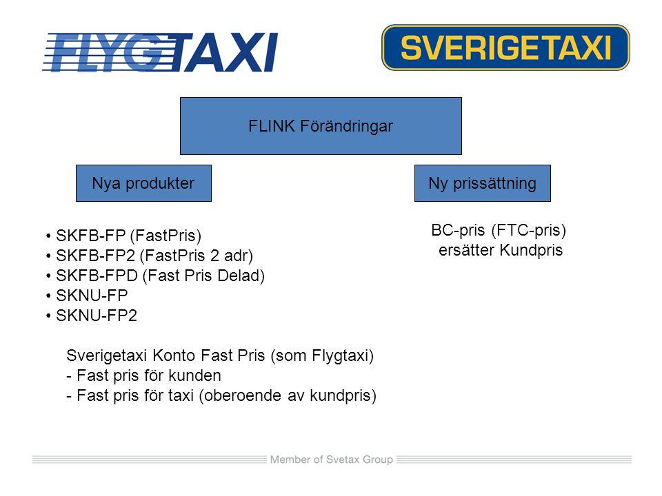 FLINK Förändringar SKFB-FP (FastPris) SKFB-FP2 (FastPris 2 adr) SKFB-FPD (Fast Pris Delad) SKNU-FP SKNU-FP2 Nya produkterNy prissättning BC-pris (FTC-
