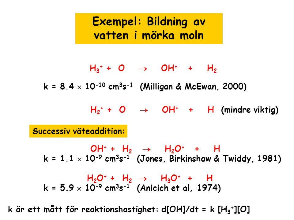 Exempel: Bildning av vatten i mörka moln H 3 + + O  OH + + H 2 k = 8.4  10 -10 cm 3 s -1 (Milligan & McEwan, 2000) H 2 + + O  OH + + H (mindre viktig) OH + + H 2  H 2 O + + H k = 1.1  10 -9 cm 3 s -1 (Jones, Birkinshaw & Twiddy, 1981) H 2 O + + H 2  H 3 O + + H k = 5.9  10 -9 cm 3 s -1 (Anicich et al, 1974) Successiv väteaddition: k är ett mått för reaktionshastighet: d[OH]/dt = k [H 3 + ][O]