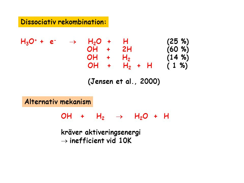 Dissociativ rekombination: H 3 O + + e -  H 2 O + H (25 %) OH + 2H (60 %) OH + H 2 (14 %) OH + H 2 + H( 1 %) (Jensen et al., 2000) OH + H 2  H 2 O + H kräver aktiveringsenergi  inefficient vid 10K Alternativ mekanism