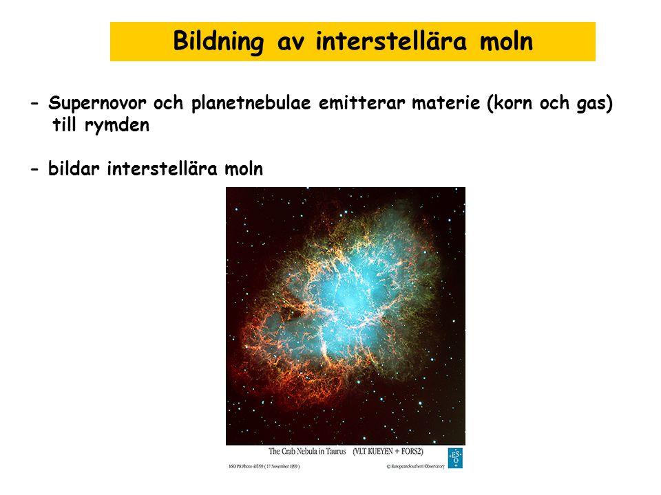 Bildning av interstellära moln - Supernovor och planetnebulae emitterar materie (korn och gas) till rymden - bildar interstellära moln