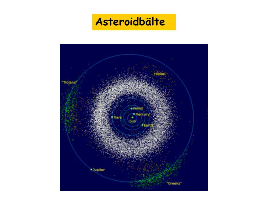 Asteroidbälte