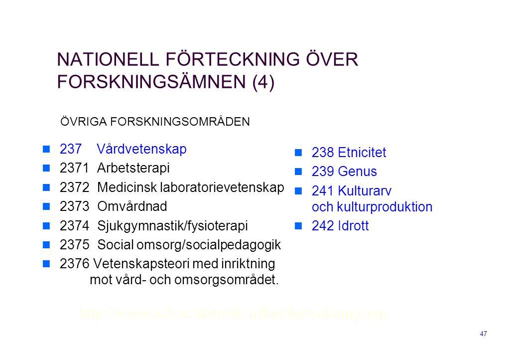 47 NATIONELL FÖRTECKNING ÖVER FORSKNINGSÄMNEN (4) 237 Vårdvetenskap 2371 Arbetsterapi 2372 Medicinsk laboratorievetenskap 2373 Omvårdnad 2374 Sjukgymn
