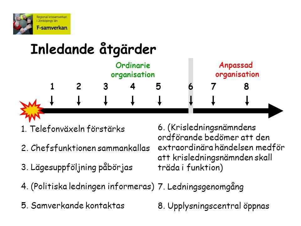 Inledande åtgärder Anpassad organisation Ordinarie organisation 1. Telefonväxeln förstärks 2. Chefsfunktionen sammankallas 3. Lägesuppföljning påbörja
