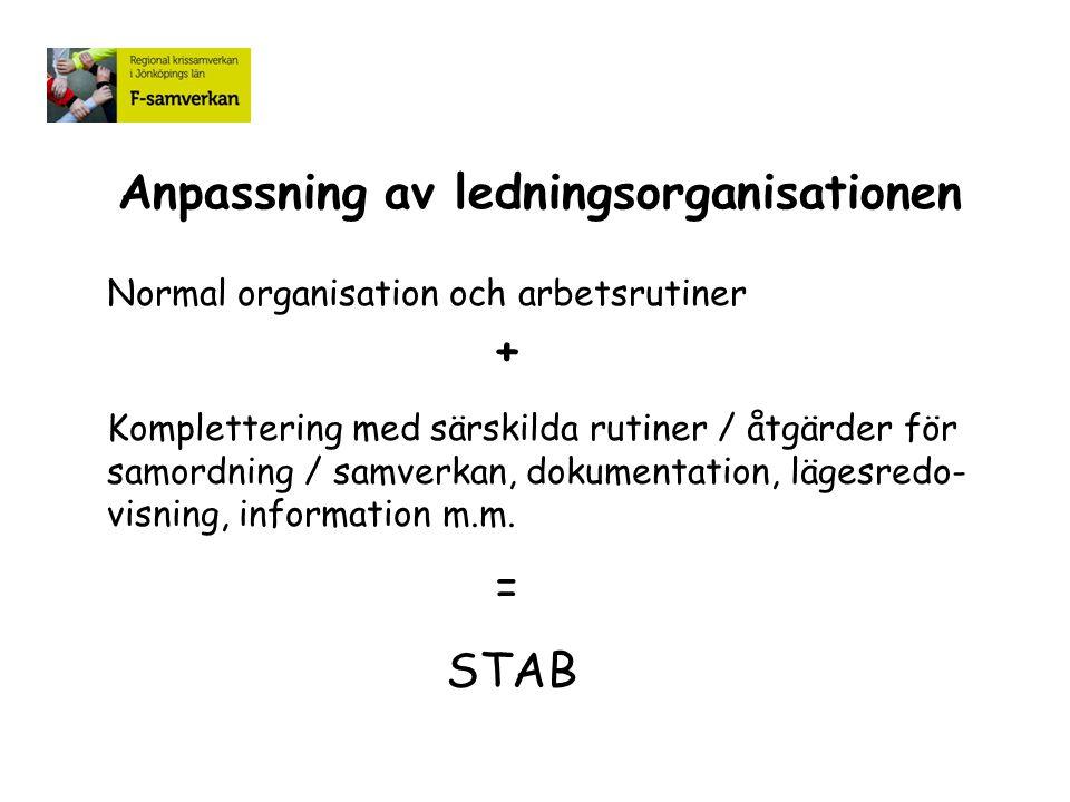 Anpassning av ledningsorganisationen Normal organisation och arbetsrutiner + Komplettering med särskilda rutiner / åtgärder för samordning / samverkan, dokumentation, lägesredo- visning, information m.m.