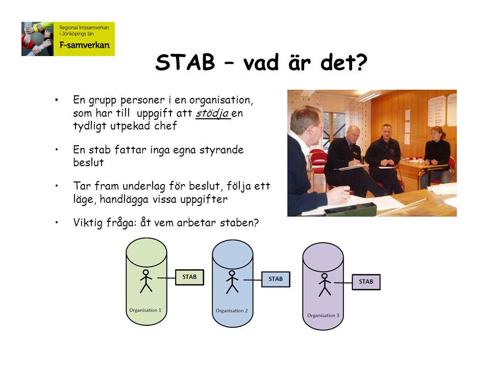 STAB – vad är det? En grupp personer i en organisation, som har till uppgift att stödja en tydligt utpekad chef En stab fattar inga egna styrande besl