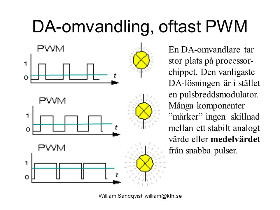 DA-omvandling, oftast PWM William Sandqvist william@kth.se En DA-omvandlare tar stor plats på processor- chippet.