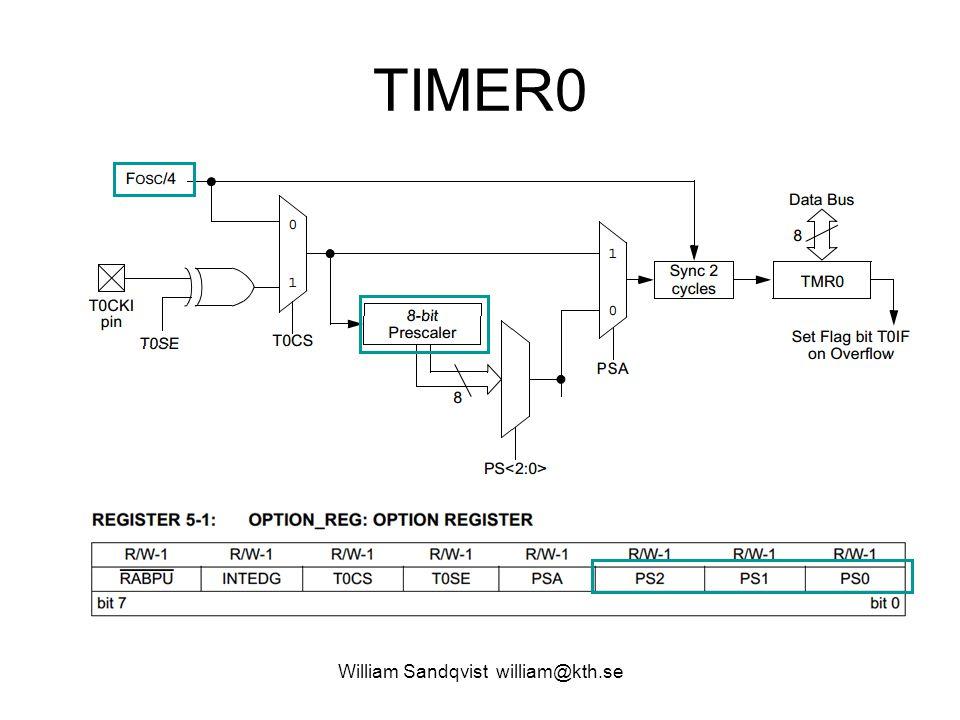 PWM till StepUp William Sandqvist william@kth.se Vid laborationen kommer Du att behöva 100V för att tända en glimlampa.