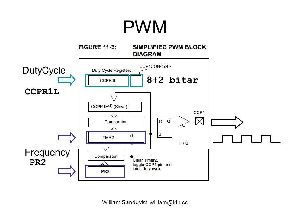 TIMER2 William Sandqvist william@kth.se TIMER2 är en 8-bit räknare (upp till modulo 256).