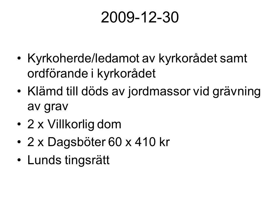 2009-12-30 Kyrkoherde/ledamot av kyrkorådet samt ordförande i kyrkorådet Klämd till döds av jordmassor vid grävning av grav 2 x Villkorlig dom 2 x Dag