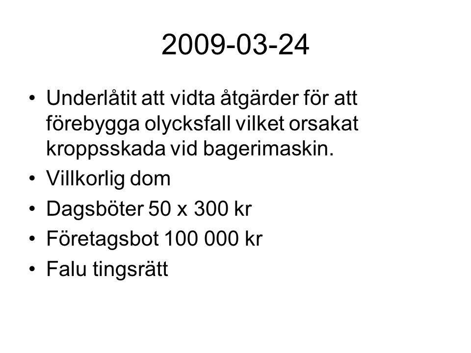 2009-03-24 Underlåtit att vidta åtgärder för att förebygga olycksfall vilket orsakat kroppsskada vid bagerimaskin. Villkorlig dom Dagsböter 50 x 300 k