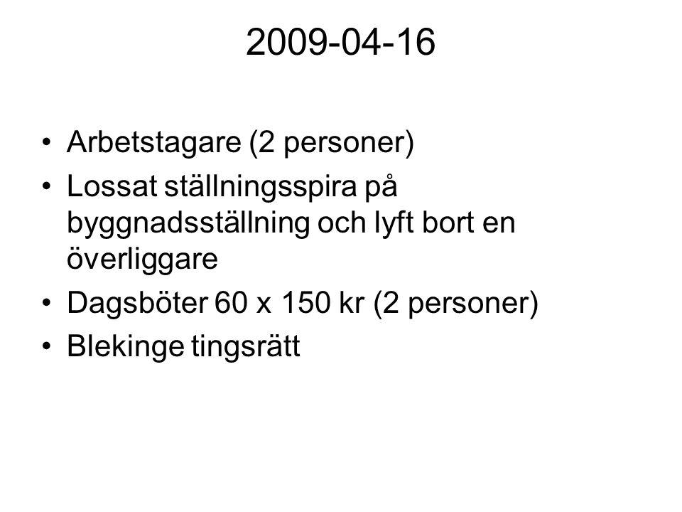 2009-04-16 Arbetstagare (2 personer) Lossat ställningsspira på byggnadsställning och lyft bort en överliggare Dagsböter 60 x 150 kr (2 personer) Blekinge tingsrätt