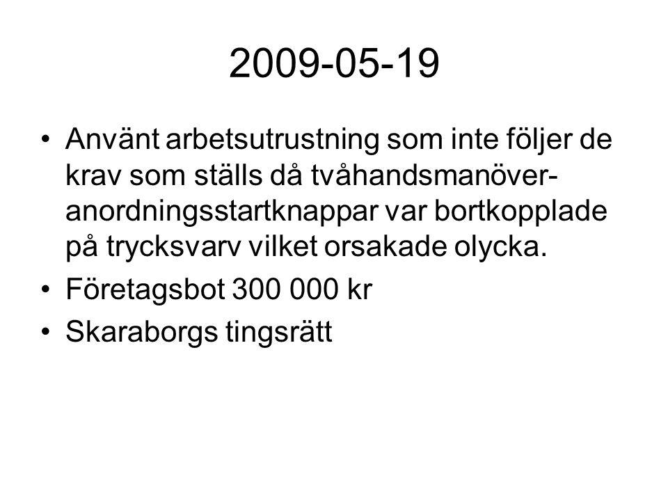2009-05-19 Använt arbetsutrustning som inte följer de krav som ställs då tvåhandsmanöver- anordningsstartknappar var bortkopplade på trycksvarv vilket