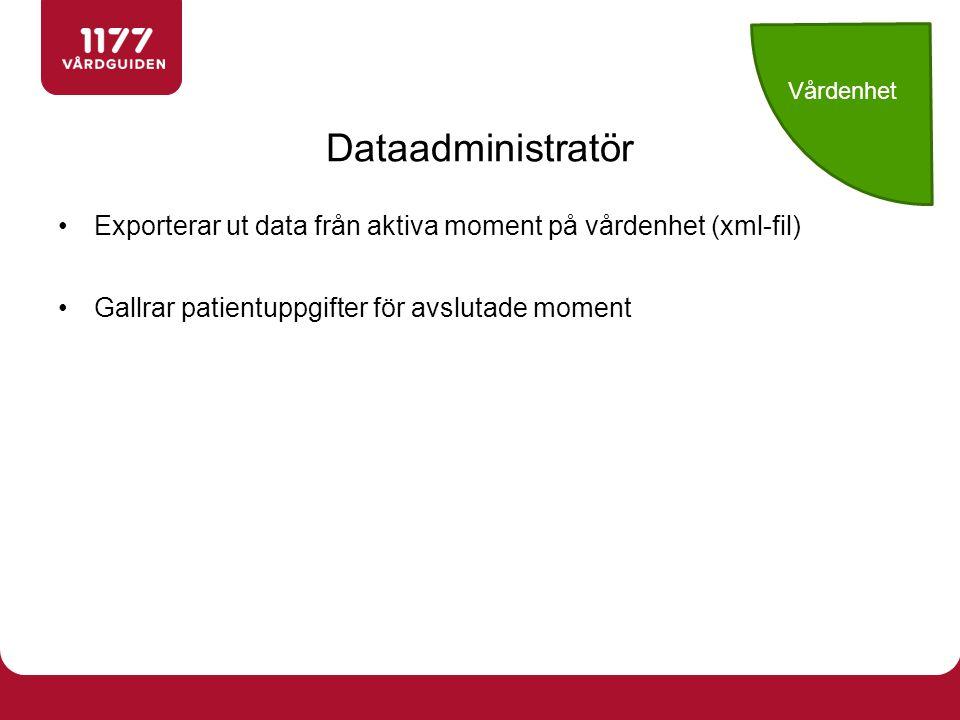 Exporterar ut data från aktiva moment på vårdenhet (xml-fil) Gallrar patientuppgifter för avslutade moment Dataadministratör Vårdenhet