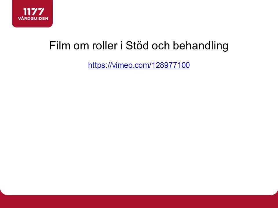 https://vimeo.com/128977100 Film om roller i Stöd och behandling