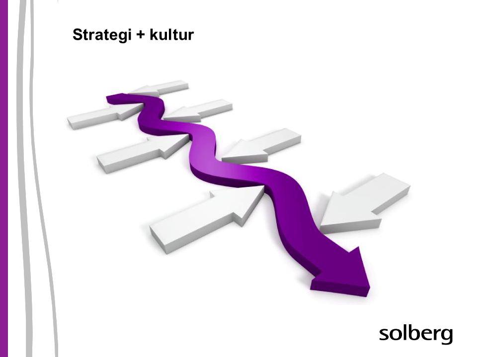 Strategi + kultur