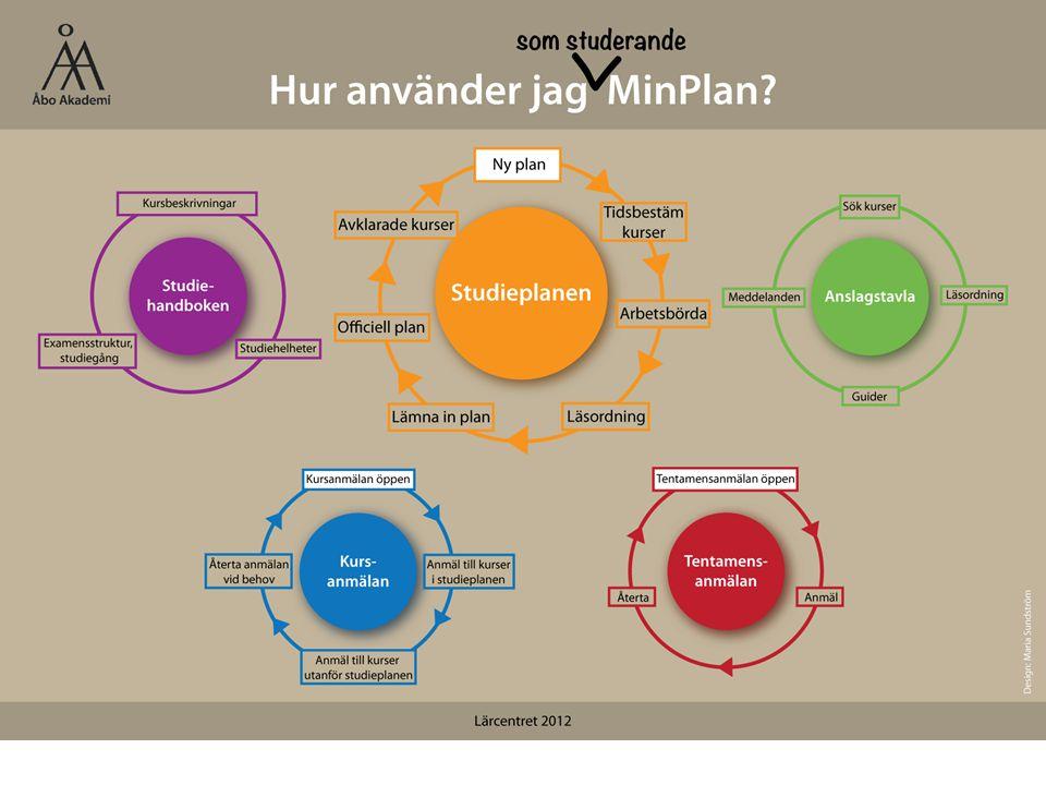 7.9.2012Åbo Akademi - Domkyrkotorget 3 - 20500 Åbo 8