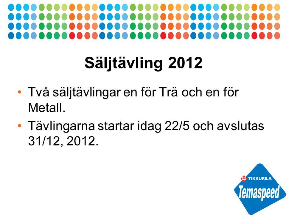 Säljtävling 2012 Två säljtävlingar en för Trä och en för Metall.