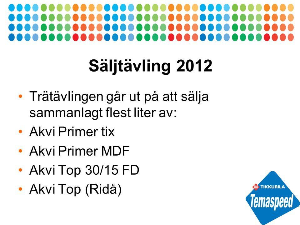 Säljtävling 2012 Trätävlingen går ut på att sälja sammanlagt flest liter av: Akvi Primer tix Akvi Primer MDF Akvi Top 30/15 FD Akvi Top (Ridå)