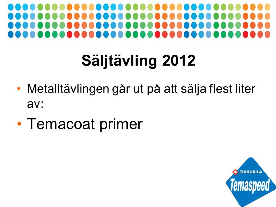 Säljtävling 2012 Metalltävlingen går ut på att sälja flest liter av: Temacoat primer
