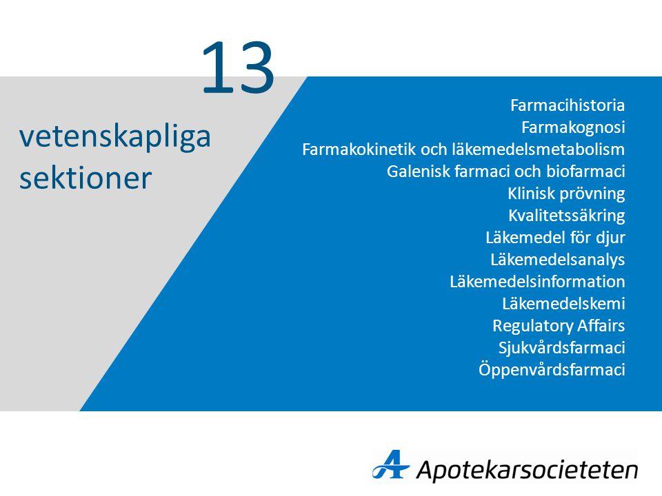 Farmacihistoria Farmakognosi Farmakokinetik och läkemedelsmetabolism Galenisk farmaci och biofarmaci Klinisk prövning Kvalitetssäkring Läkemedel för djur Läkemedelsanalys Läkemedelsinformation Läkemedelskemi Regulatory Affairs Sjukvårdsfarmaci Öppenvårdsfarmaci 13 vetenskapliga sektioner