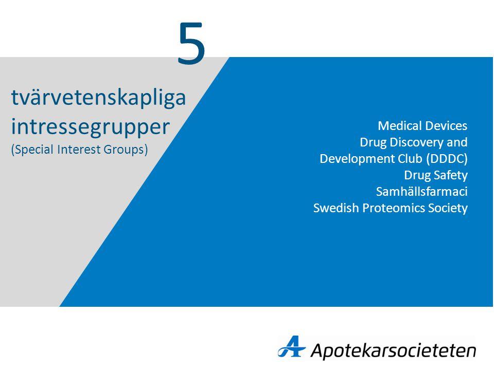 OPINION KUNSKAP Remisser Policyprogram Driver frågor Läkemedelsvärlden.se Läkemedelsakademin Böcker Stipendier Priser OMVÄRLDSBEVAKNING